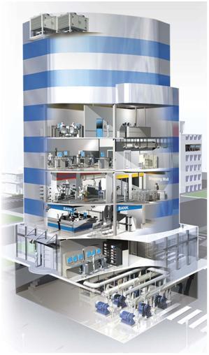 Building Management System : Atmata building management system bms hvac controls
