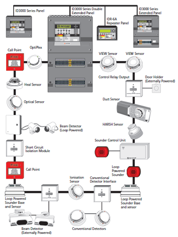 Fire Detector Wiring Diagram on addressable fire alarm system wiring diagram